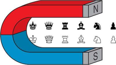 Piezas de ajedrez magnético